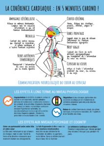 Praticien en Hypnose Ericksonienne et humaniste, thérapie symbolique avancée - Châtenoy - Loiret - 45 - Centre Val de Loire